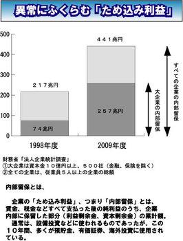 ため込み利益.jpg